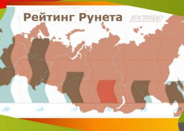 Рейтинг Рунета. Растем!