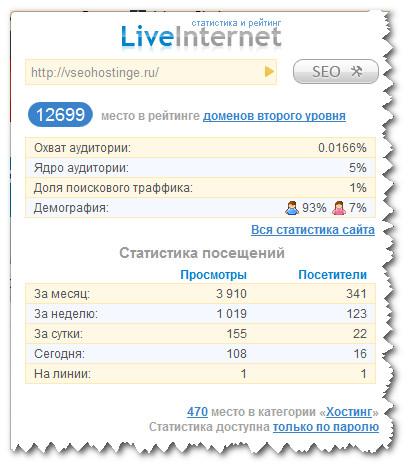 вид плагина LiveInternet