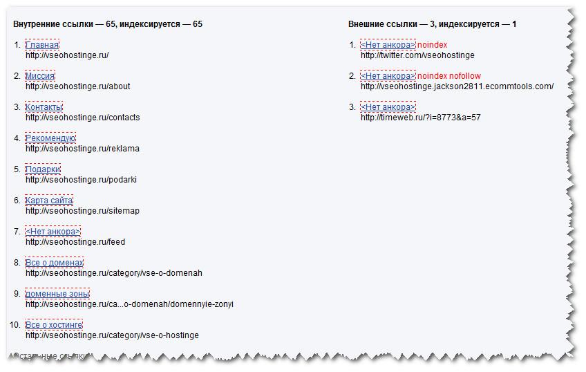 PR-CY.ru Список внутренних и внешних ссылок