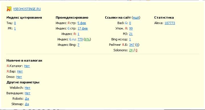 RDS bar — окно показателей сайта