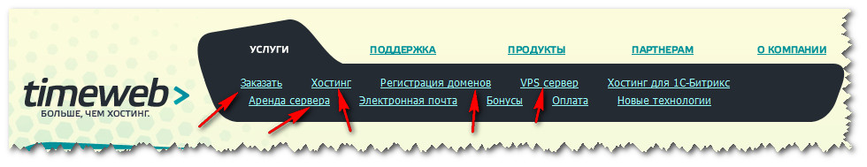 Вид вкладки Услуги на панели TimeWeb