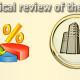 Аналитический обзор хостингов Рунета за 2011 год