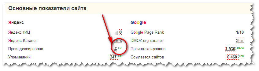 Анализ сайта PR-CY.ru