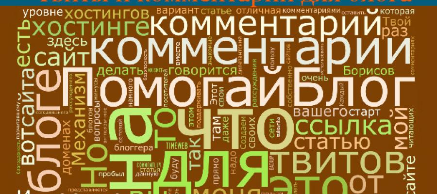 Твиты и комментарии для блога