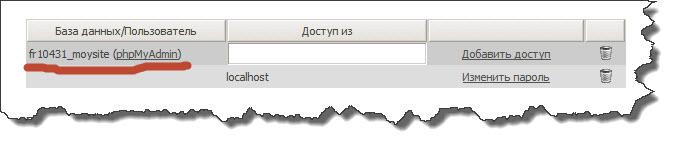 База данных в TimeWeb создана